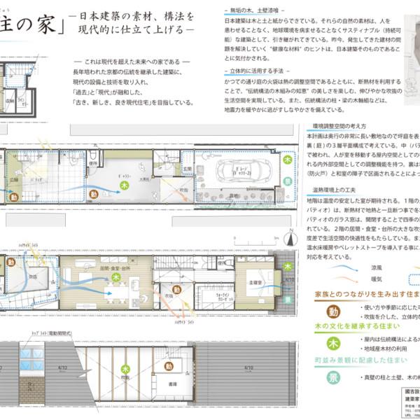 平成の京町家